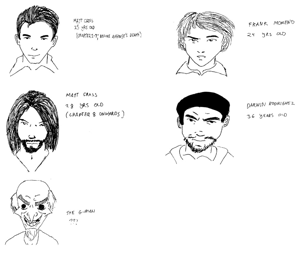 Character sketches I did. Just a few of the main ones. Will follow up with Alphonse, Marian and the rest soon.